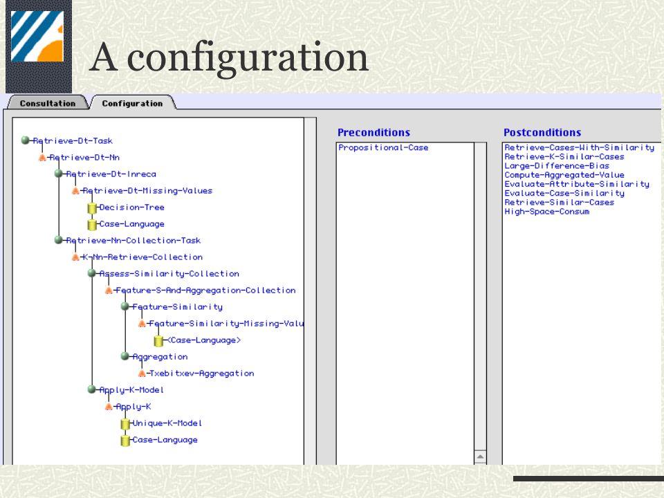 A configuration