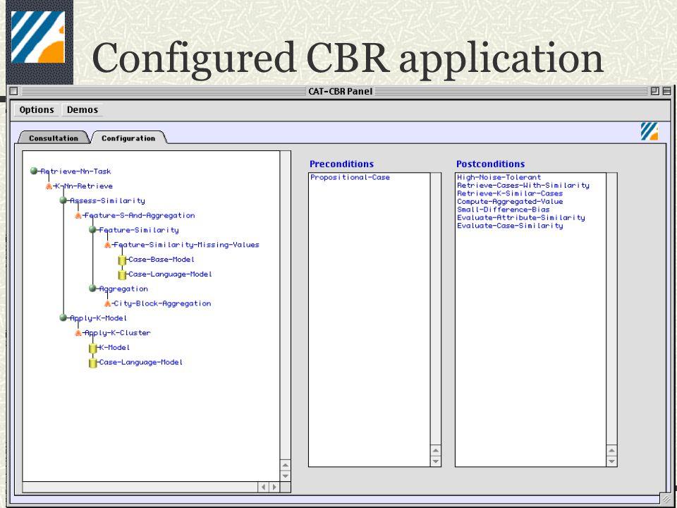Configured CBR application