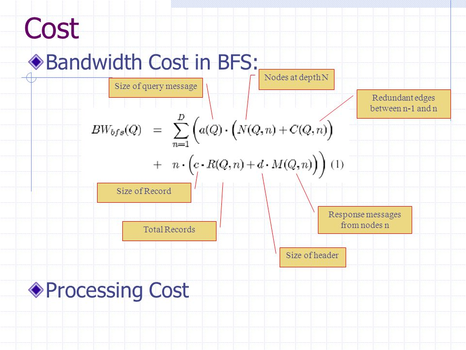 Cost Bandwidth Cost in BFS: Processing Cost Nodes at depth N Redundant edges between n-1 and n Size of query message Total Records Response messages from nodes n Size of header Size of Record