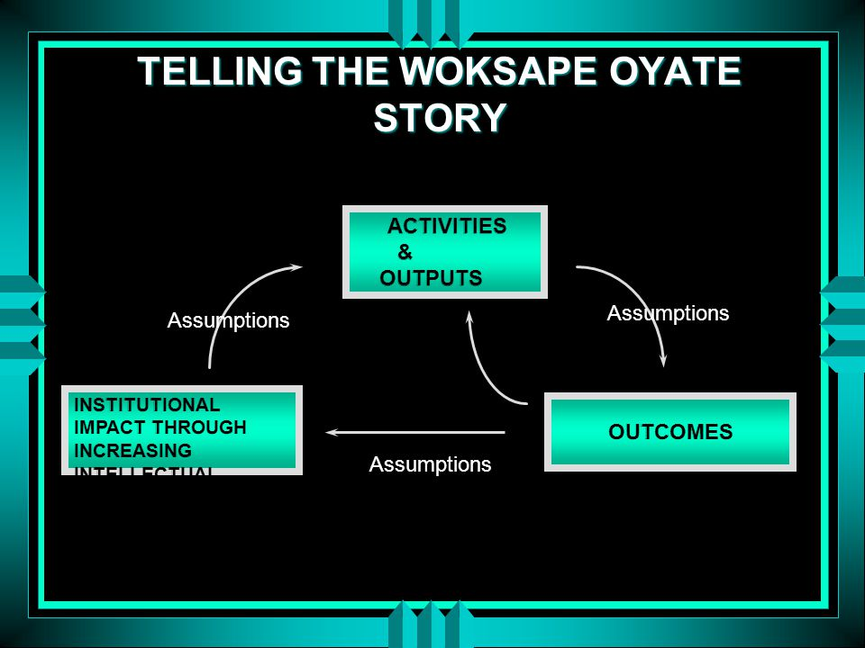 TELLING THE WOKSAPE OYATE STORY Assumptions