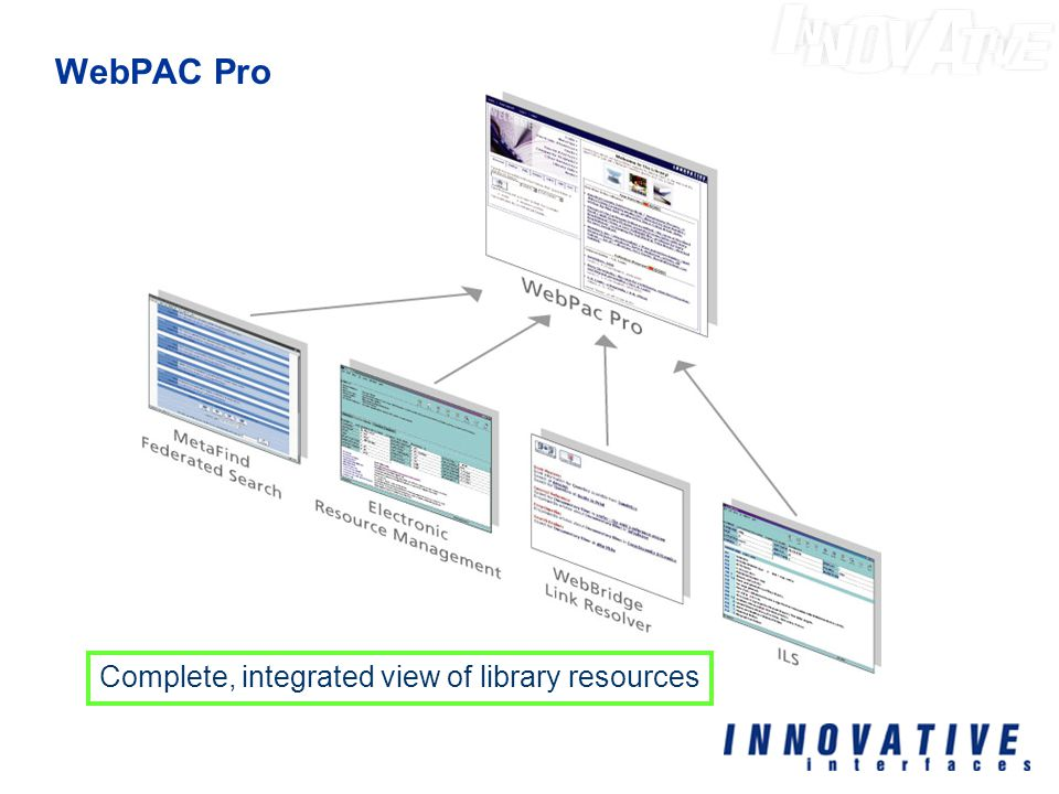 WebPAC Pro Complete, integrated view of library resources