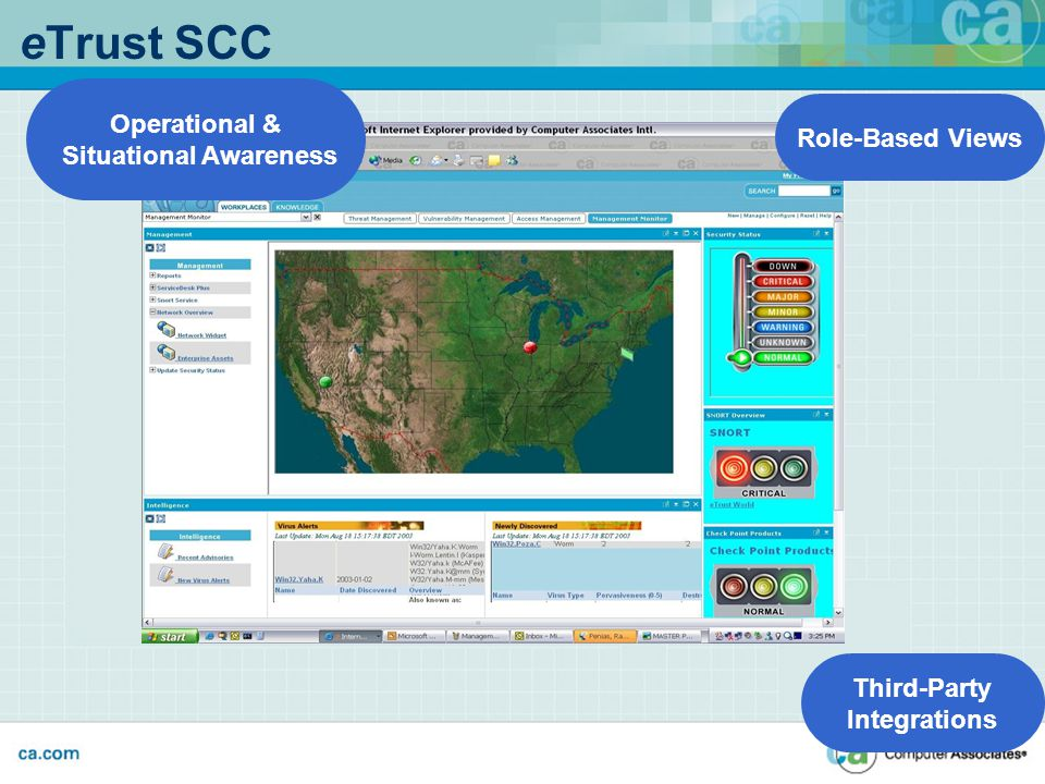 eTrust SCC Operational & Situational Awareness Third-Party Integrations Role-Based Views