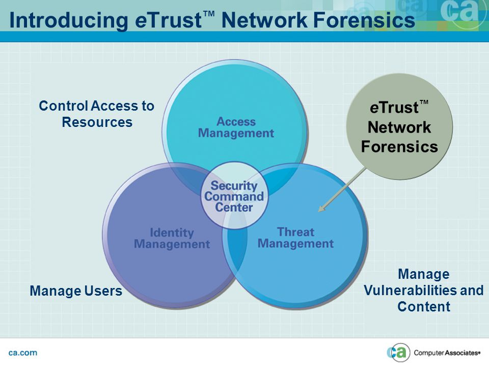 Manage Users Manage Vulnerabilities and Content Control Access to Resources eTrust ™ Network Forensics Introducing eTrust ™ Network Forensics