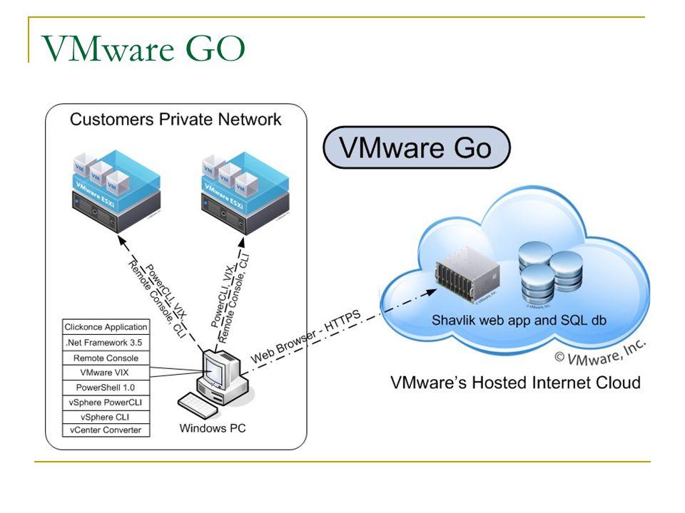 VMware GO
