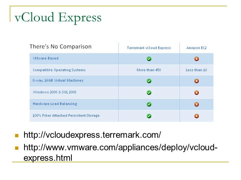 vCloud Express http://vcloudexpress.terremark.com/ http://www.vmware.com/appliances/deploy/vcloud- express.html