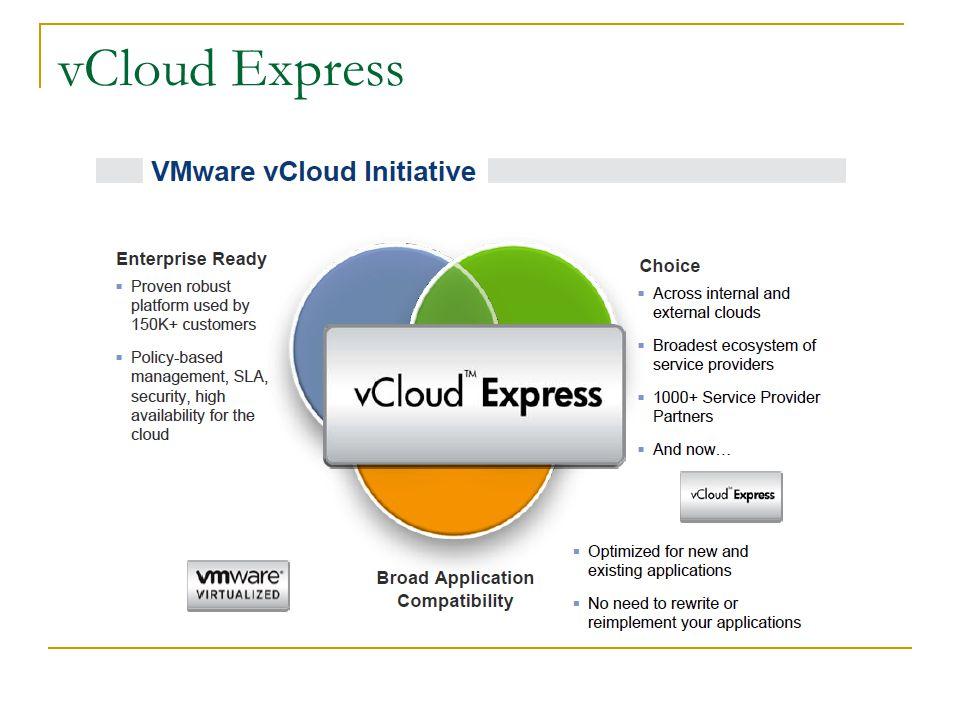 vCloud Express