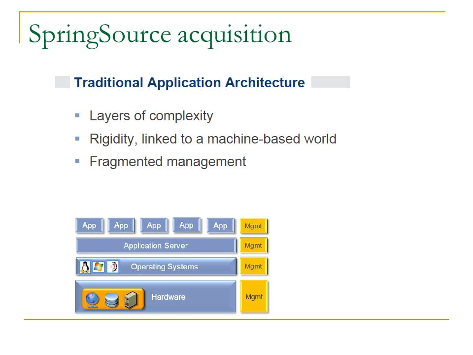 SpringSource acquisition