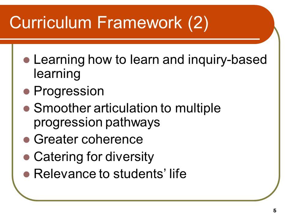 Curriculum Framework (3) Compulsory Part Time (hours) I.