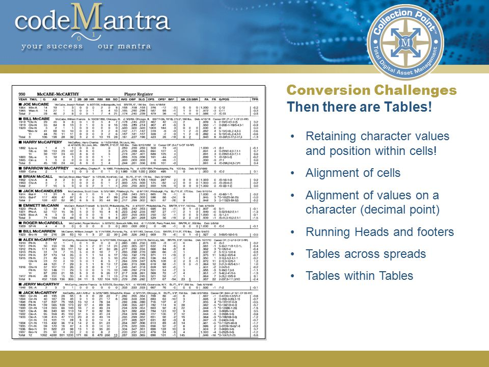 Conversion Challenges Then there are Tables. Retaining character values and position within cells.