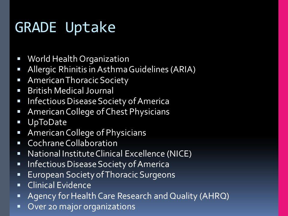 GRADE Uptake  World Health Organization  Allergic Rhinitis in Asthma Guidelines (ARIA)  American Thoracic Society  British Medical Journal  Infec