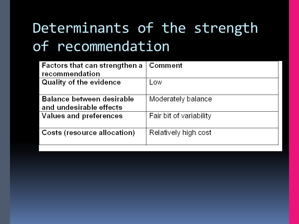 Determinants of the strength of recommendation