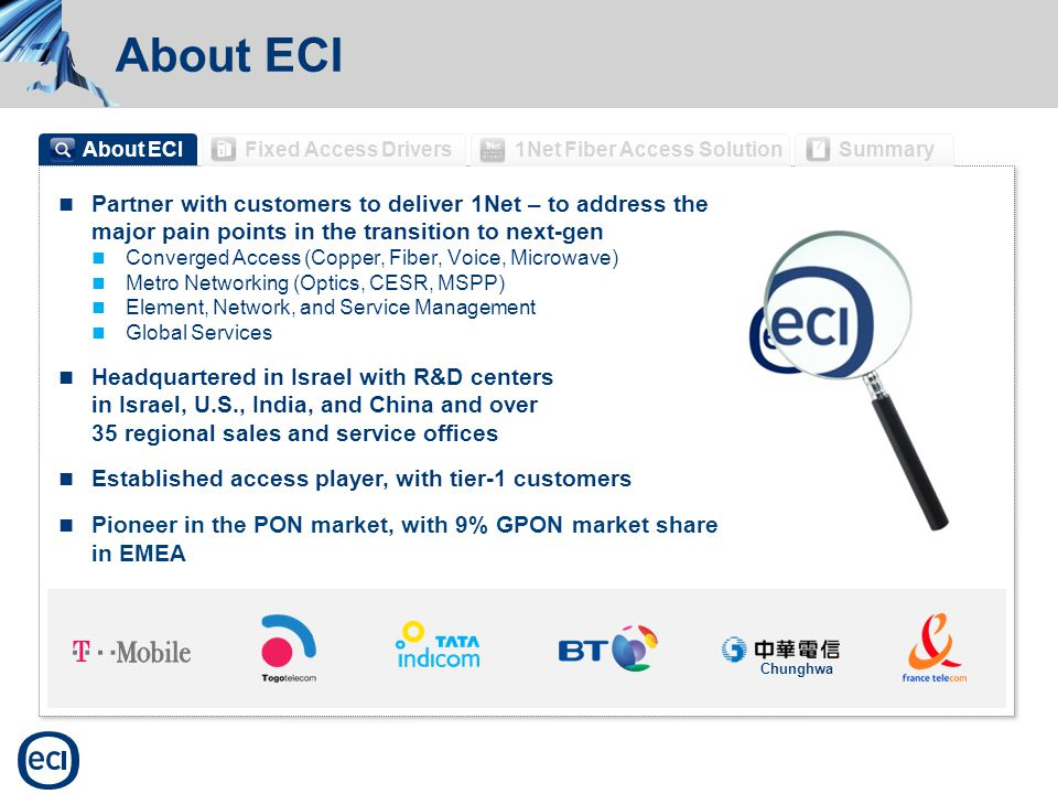About ECI Fixed Access Drivers1Net Fiber Access SolutionSummary About ECI Partner with customers to deliver 1Net – to address the major pain points in the transition to next-gen Converged Access (Copper, Fiber, Voice, Microwave) Metro Networking (Optics, CESR, MSPP) Element, Network, and Service Management Global Services Headquartered in Israel with R&D centers in Israel, U.S., India, and China and over 35 regional sales and service offices Established access player, with tier-1 customers Pioneer in the PON market, with 9% GPON market share in EMEA Chunghwa