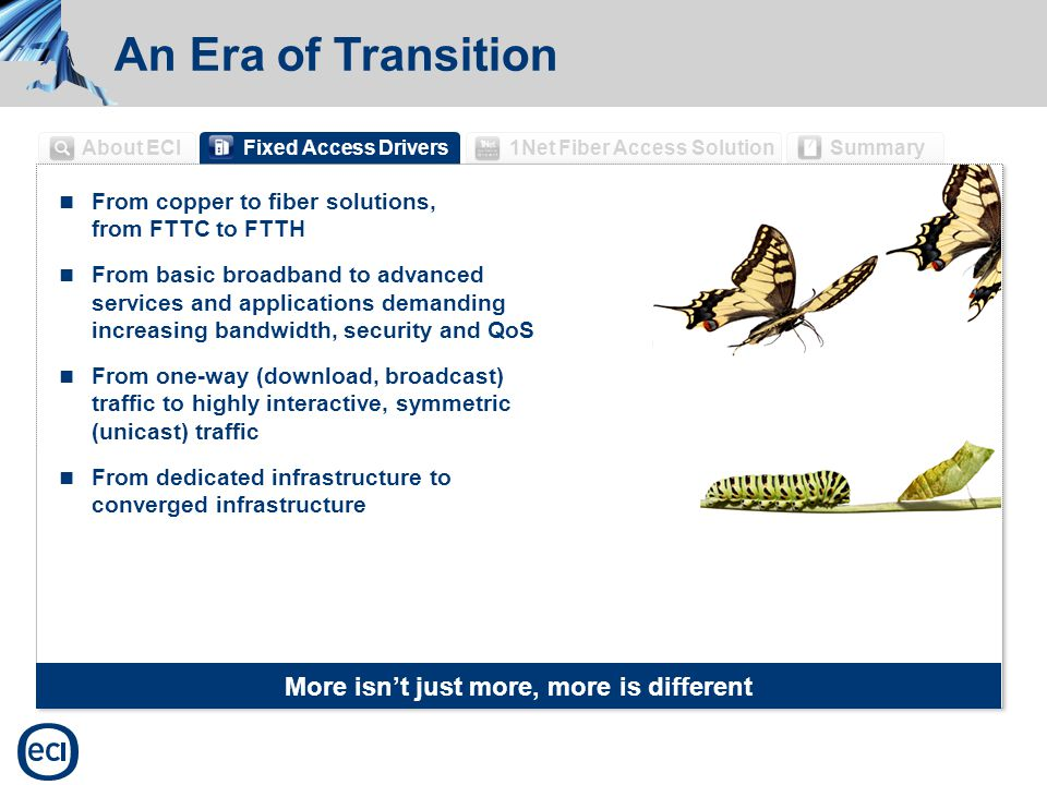 About ECI Fixed Access Drivers 1Net Fiber Access SolutionSummary An Era of Transition From copper to fiber solutions, from FTTC to FTTH From basic broadband to advanced services and applications demanding increasing bandwidth, security and QoS From one-way (download, broadcast) traffic to highly interactive, symmetric (unicast) traffic From dedicated infrastructure to converged infrastructure More isn't just more, more is different