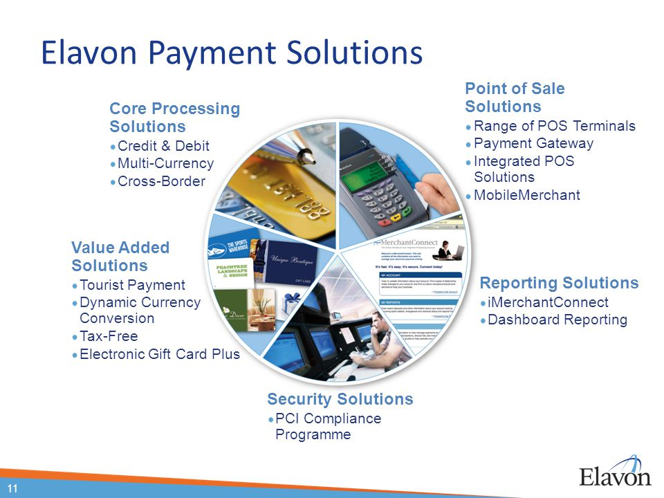 Elavon Payment Solutions Point of Sale Solutions Range of POS Terminals Payment Gateway Integrated POS Solutions MobileMerchant Core Processing Soluti