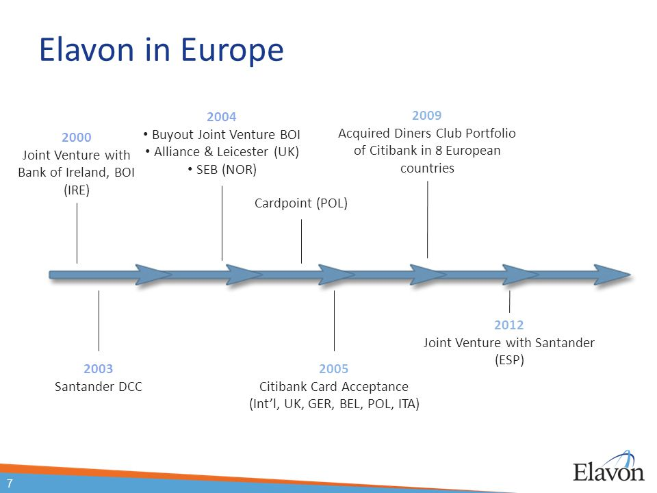 7 Elavon in Europe 2000 Joint Venture with Bank of Ireland, BOI (IRE) 2003 Santander DCC 2004 Buyout Joint Venture BOI Alliance & Leicester (UK) SEB (