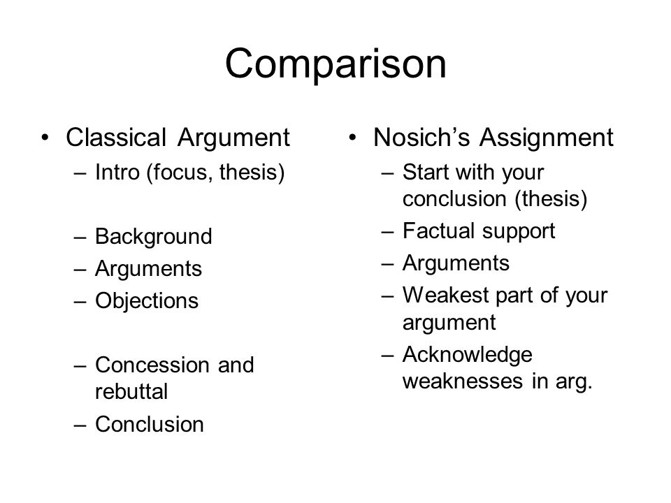 Comparison Classical Argument –Intro (focus, thesis) –Background –Arguments –Objections –Concession and rebuttal –Conclusion Nosich's Assignment –Start with your conclusion (thesis) –Factual support –Arguments –Weakest part of your argument –Acknowledge weaknesses in arg.