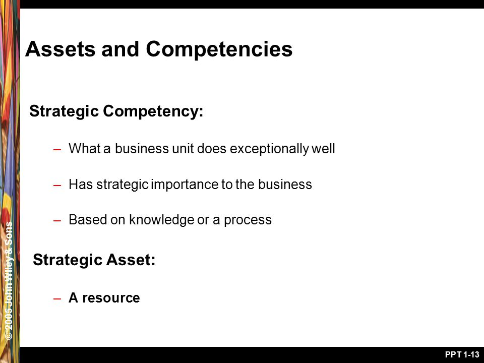 © 2005 John Wiley & Sons PPT 1-13 Assets and Competencies Strategic Competency: –What a business unit does exceptionally well –Has strategic importance to the business –Based on knowledge or a process Strategic Asset: –A resource