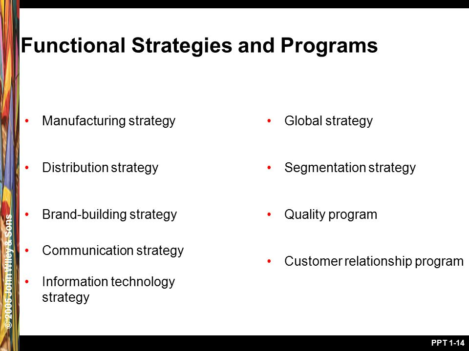 © 2005 John Wiley & Sons PPT 1-14 Functional Strategies and Programs Manufacturing strategy Distribution strategy Brand-building strategy Communication strategy Information technology strategy Global strategy Segmentation strategy Quality program Customer relationship program