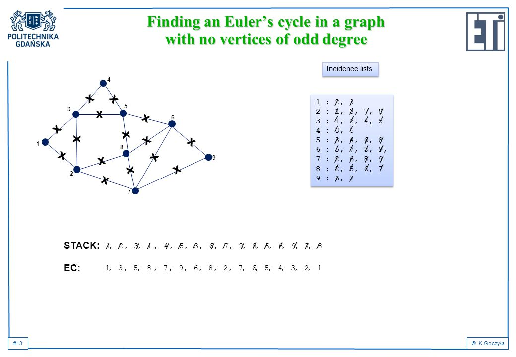 #13© K.Goczyła Finding an Euler's cycle in a graph with no vertices of odd degree 1 3 7 4 Incidence lists 1 : 2, 3 2 : 1, 3, 7, 8 3 : 1, 2, 4, 5 4 : 3
