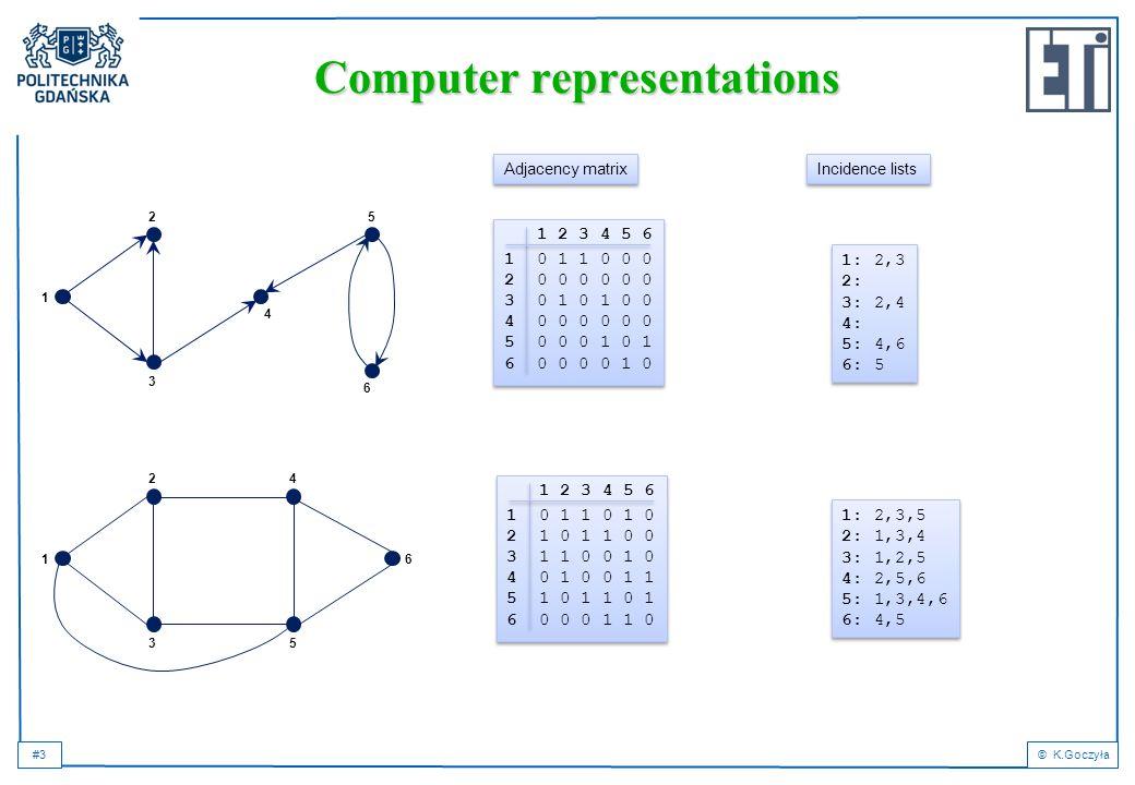#3© K.Goczyła Computer representations 1 2 3 4 5 6 1 2 3 6 4 5 1 2 3 4 5 6 1 0 1 1 0 0 0 2 0 0 0 0 0 0 3 0 1 0 1 0 0 4 0 0 0 0 0 0 5 0 0 0 1 0 1 6 0 0 0 0 1 0 1 2 3 4 5 6 1 0 1 1 0 0 0 2 0 0 0 0 0 0 3 0 1 0 1 0 0 4 0 0 0 0 0 0 5 0 0 0 1 0 1 6 0 0 0 0 1 0 1 2 3 4 5 6 1 0 1 1 0 1 0 2 1 0 1 1 0 0 3 1 1 0 0 1 0 4 0 1 0 0 1 1 5 1 0 1 1 0 1 6 0 0 0 1 1 0 1 2 3 4 5 6 1 0 1 1 0 1 0 2 1 0 1 1 0 0 3 1 1 0 0 1 0 4 0 1 0 0 1 1 5 1 0 1 1 0 1 6 0 0 0 1 1 0 Adjacency matrix Incidence lists 1: 2,3 2: 3: 2,4 4: 5: 4,6 6: 5 1: 2,3 2: 3: 2,4 4: 5: 4,6 6: 5 1: 2,3,5 2: 1,3,4 3: 1,2,5 4: 2,5,6 5: 1,3,4,6 6: 4,5 1: 2,3,5 2: 1,3,4 3: 1,2,5 4: 2,5,6 5: 1,3,4,6 6: 4,5
