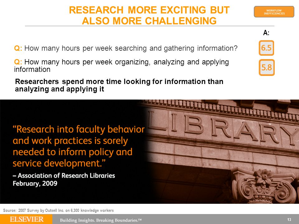 RESEARCH MORE EXCITING BUT ALSO MORE CHALLENGING Q: How many hours per week searching and gathering information.
