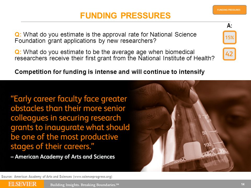 FUNDING PRESSURES Q: What do you estimate is the approval rate for National Science Foundation grant applications by new researchers.