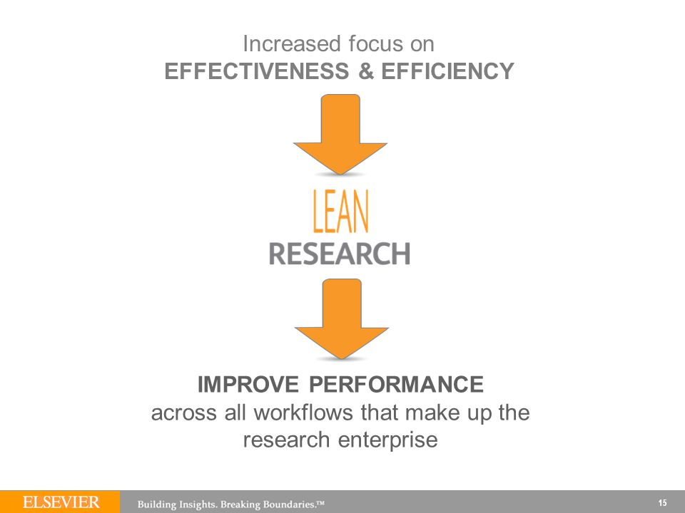 15 Increased focus on EFFECTIVENESS & EFFICIENCY IMPROVE PERFORMANCE across all workflows that make up the research enterprise