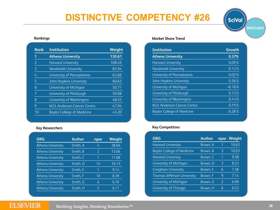 DISTINCTIVE COMPETENCY #26 26