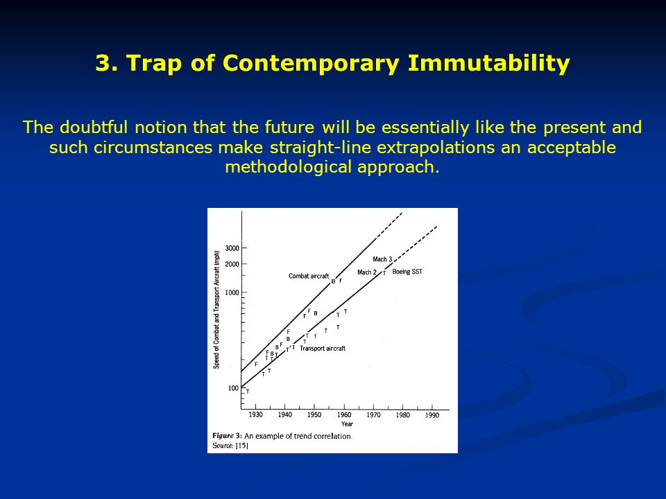 3. Trap of Contemporary Immutability The doubtful notion that the future will be essentially like the present and such circumstances make straight-lin