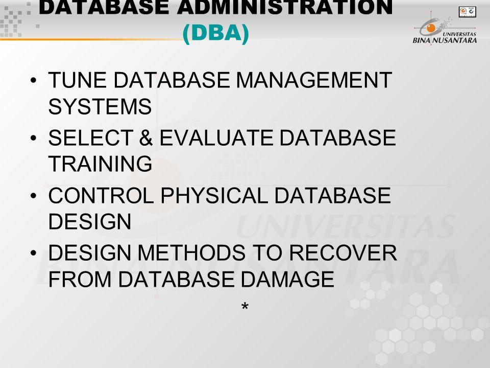 DATABASE ADMINISTRATION (DBA) TUNE DATABASE MANAGEMENT SYSTEMS SELECT & EVALUATE DATABASE TRAINING CONTROL PHYSICAL DATABASE DESIGN DESIGN METHODS TO RECOVER FROM DATABASE DAMAGE *