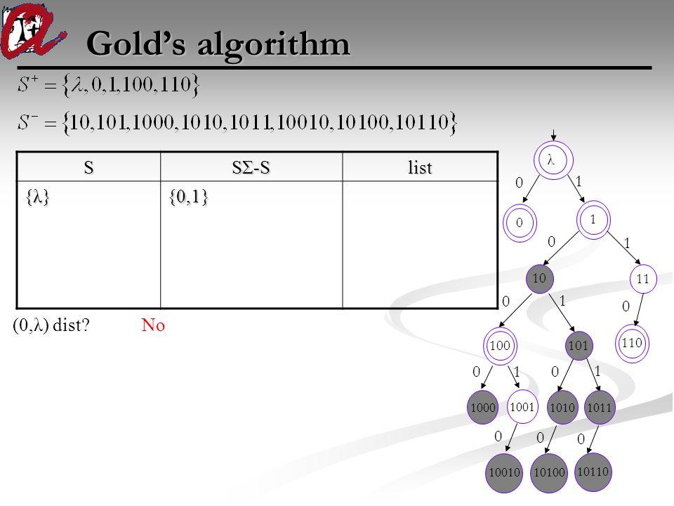 Gold's algorithm 100010011010 100 101 110 1011 1 00 0 0 0 0 1 1 1 1001010100 1011 10110 0 0S SΣ-S list {λ}{λ}{λ}{λ}{0,1} (0,λ) dist? No λ 0 1 0 1