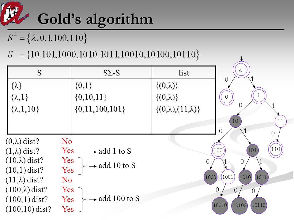 Gold's algorithm 100010011010 100 101 110 1011 1 00 0 0 0 0 1 1 1 1001010100 1011 10110 0 0S SΣ-S list {λ} {λ,1} {λ,1,10} {0,1}{0,10,11}{0,11,100,101}