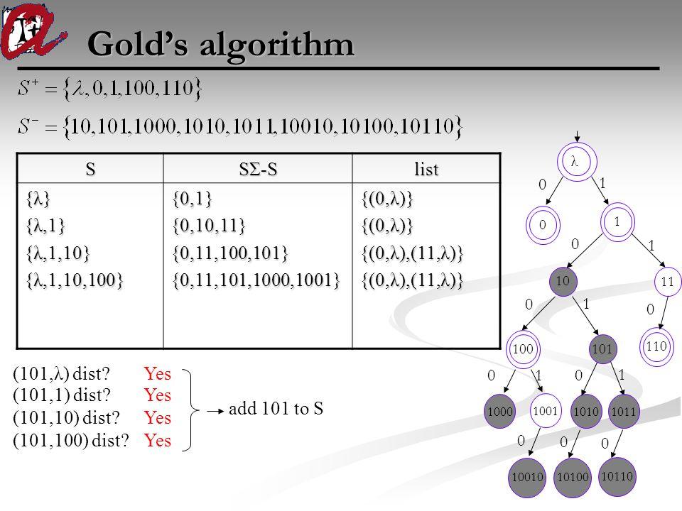 Gold's algorithm 100010011010 100 101 110 1011 1 λ 0 1 0 00 0 0 0 0 1 1 1 1001010100 1011 10110 0 0S SΣ-S list {λ} {λ,1} {λ,1,10} {λ,1,10,100} {0,1}{0