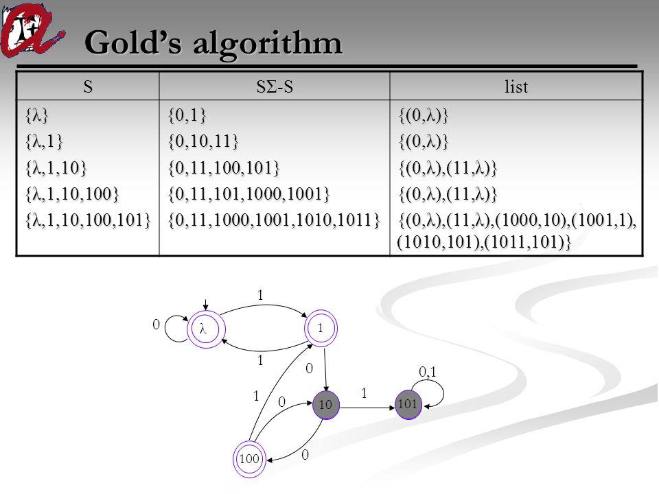 Gold's algorithm S SΣ-S list {λ} {λ,1} {λ,1,10} {λ,1,10,100} {λ,1,10,100,101} {0,1}{0,10,11}{0,11,100,101}{0,11,101,1000,1001}{0,11,1000,1001,1010,101