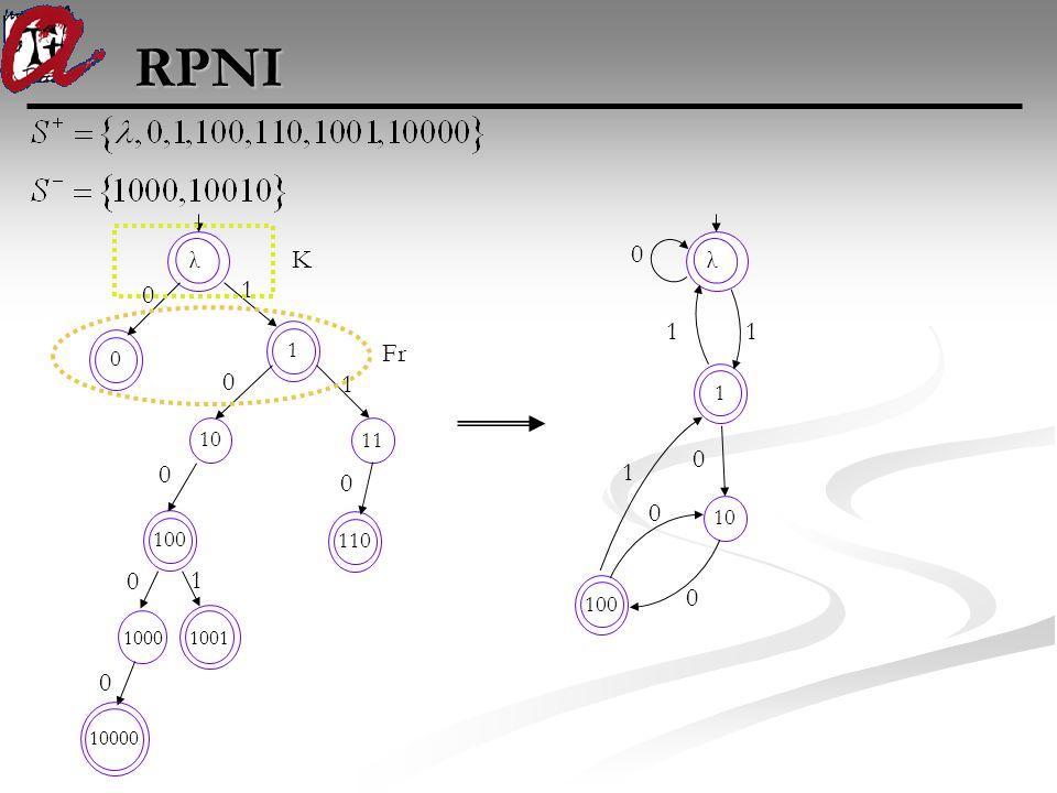 RPNI 10001001 100110 1011 1 0 0 0 0 0 1 10000 λ 0 1 0 1 λ 1 1 0 1 0 100 10 0 1 0 K Fr