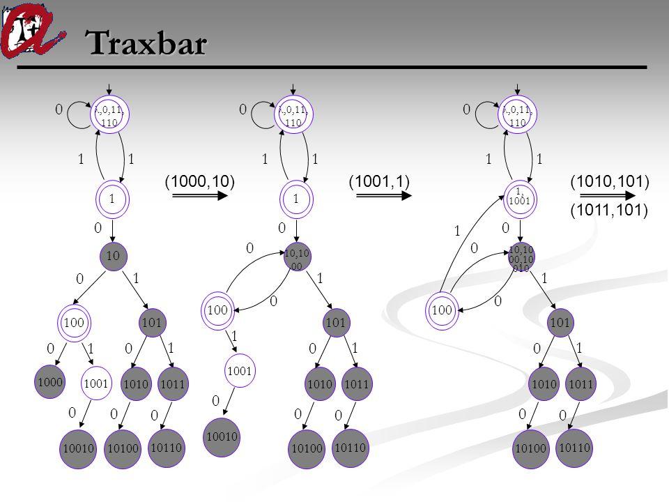 Traxbar 1000 1001 1010 100101 10 00 0 0 1 1 10010 10100 1011 10110 0 0 1 λ,0,11, 110 0 1 0 11 (1000,10)(1001,1) 1010 101 10,10 00 0 1 1 10100 1011 101