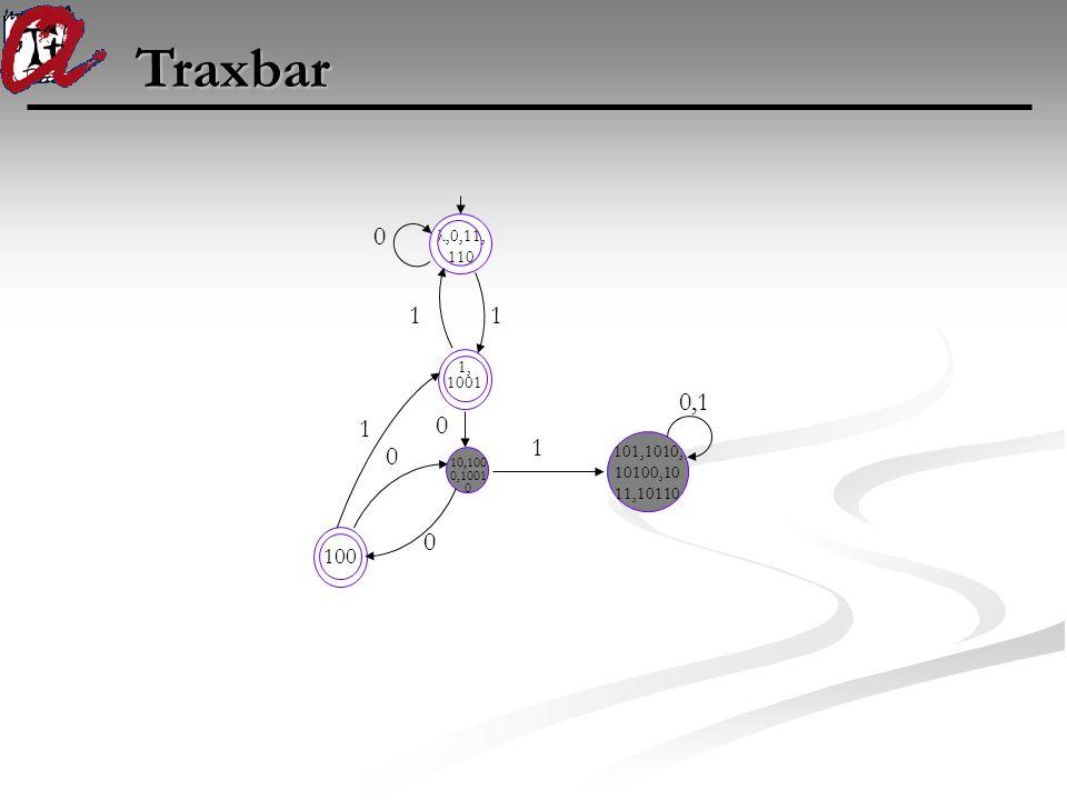 Traxbar 101,1010, 10100,10 11,10110 10,100 0,1001 0 1 100 λ,0,11, 110 0 1, 1001 0 11 0 0 1 0,1