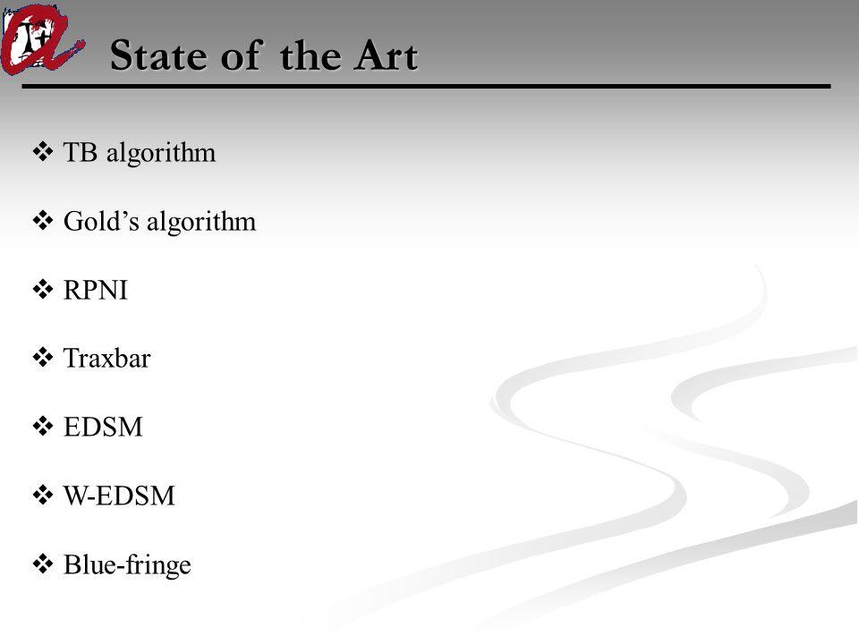 State of the Art  TB algorithm  Gold's algorithm  RPNI  Traxbar  EDSM  W-EDSM  Blue-fringe