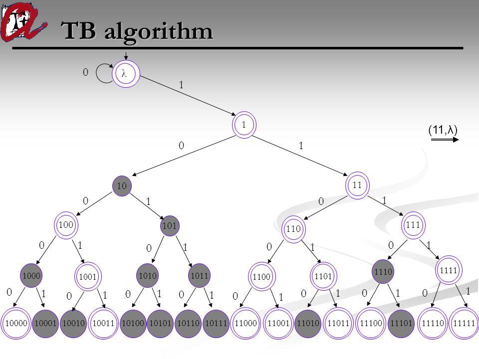 TB algorithm λ 1 1000 1001 10101011 1100 11011110 1111 100 101 110111 10 111 0 0 0 0 0 0 01 1 1 1 1 1 0 1 0 111101111111100 11101 1100011001 101101011