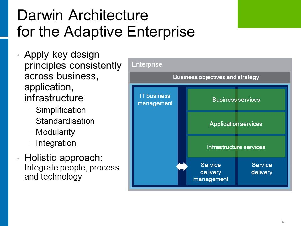 6 Darwin Architecture for the Adaptive Enterprise Apply key design principles consistently across business, application, infrastructure −Simplification −Standardisation −Modularity −Integration Holistic approach: Integrate people, process and technology IT business management Service delivery management Service delivery Business services Application services Infrastructure services Business objectives and strategy Enterprise
