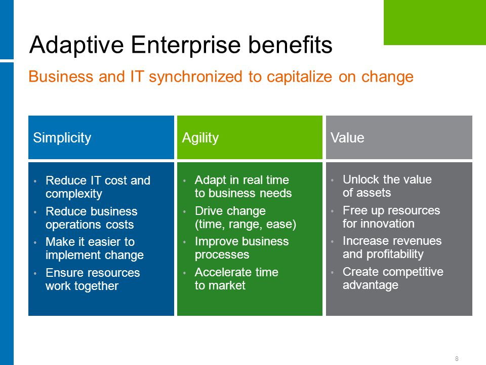 8 Business and IT synchronized to capitalize on change Adaptive Enterprise benefits SimplicityAgilityValue Reduce IT cost and complexity Reduce business operations costs Make it easier to implement change Ensure resources work together Adapt in real time to business needs Drive change (time, range, ease) Improve business processes Accelerate time to market Unlock the value of assets Free up resources for innovation Increase revenues and profitability Create competitive advantage