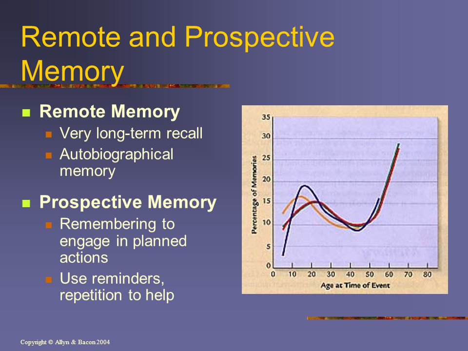 Copyright © Allyn & Bacon 2004 Remote and Prospective Memory Remote Memory Very long-term recall Autobiographical memory Prospective Memory Rememberin
