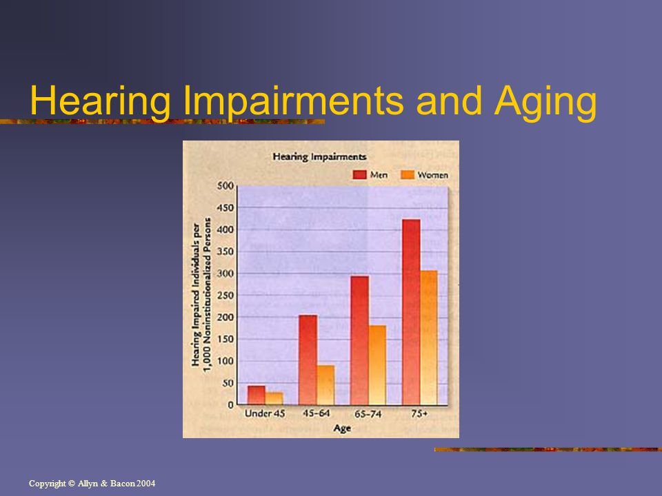 Copyright © Allyn & Bacon 2004 Hearing Impairments and Aging