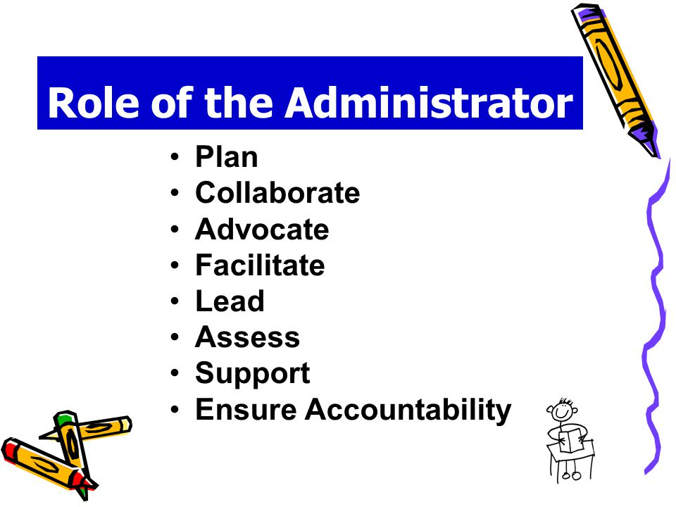 Role of the Administrator Plan Collaborate Advocate Facilitate Lead Assess Support Ensure Accountability