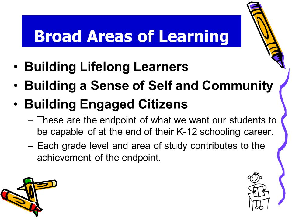 Broad Areas of Learning Building Lifelong Learners Building a Sense of Self and Community Building Engaged Citizens –These are the endpoint of what we want our students to be capable of at the end of their K-12 schooling career.
