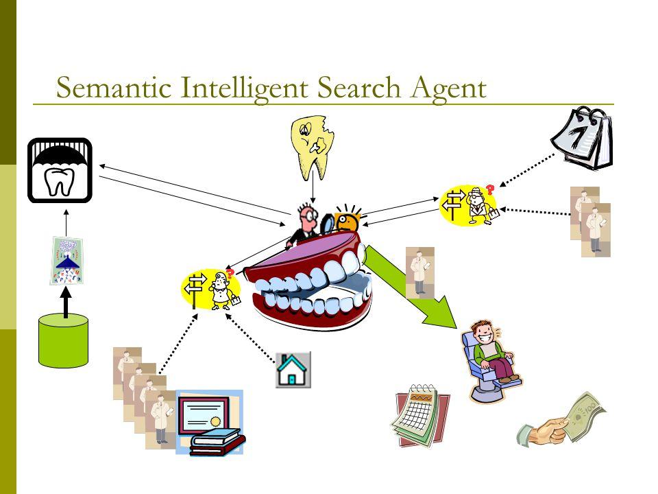 Semantic Intelligent Search Agent