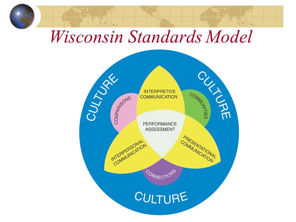 Wisconsin Standards Model