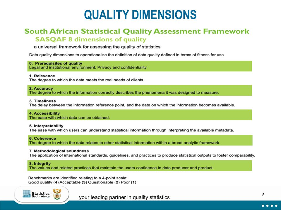 8 QUALITY DIMENSIONS