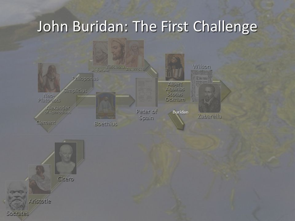 Aristotle Socrates Boethius John Buridan: The First Challenge Neo-Platonists Clement Alexander of Aphrodisias Simplicius Philoponus al-Farabi Averroes