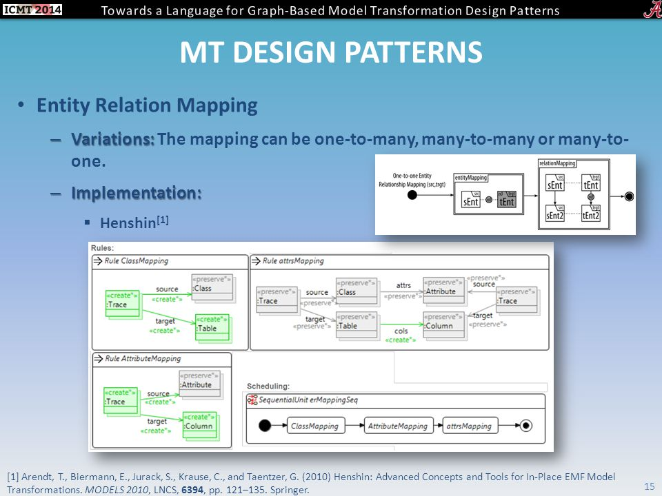 MT DESIGN PATTERNS Entity Relation Mapping – Variations: – Variations: The mapping can be one-to-many, many-to-many or many-to- one.